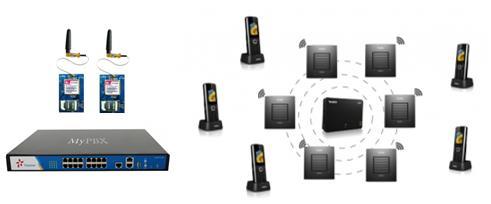 Бюджетное решение по созданию микросотовой сети на базе оборудования Yeastar и Yealink