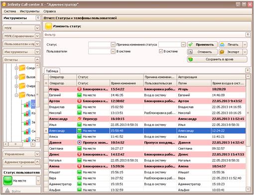 С помощью СПРУТ-Х можно осуществлять мониторинг в режиме реального времени