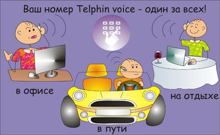 Telphin_Voice – виртуальный номер для всех входящих звонков
