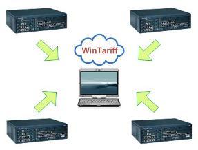Подключение Wintariff к нескольким АТС