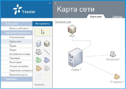 Yeastar CRM Gateway карта сети