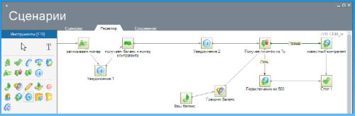 Yeastar CRM Gateway редактор сценариев